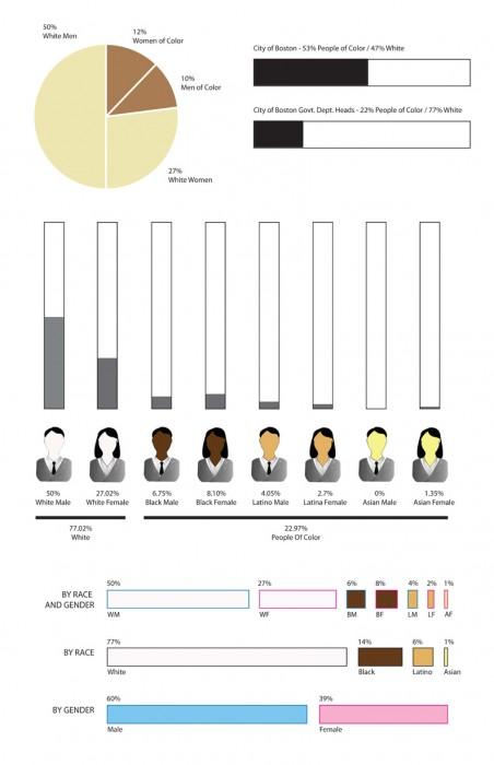 City Diversity-web