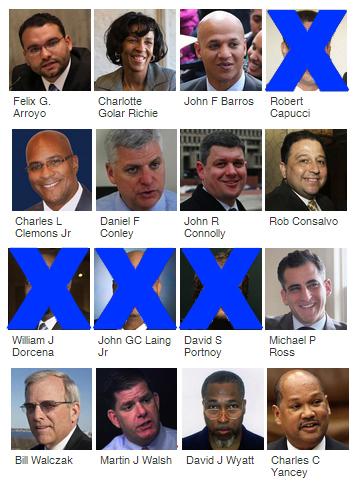 Boston Mayor 2013 - 12 left