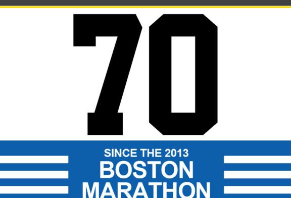 Triple Shooting on Intervale Leaves 3 Dead; 70 Shootings Since Boston Marathon