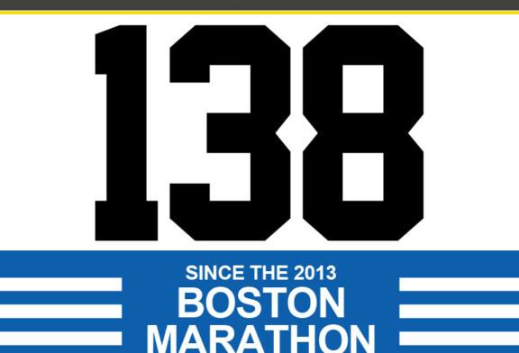 Another Shooting Monday; 138 Shootings Since Boston Marathon; Davis, Menino Still Silent on Demands for Meeting on Violence