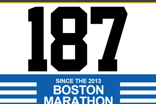 1 Shot on Geneva Ave., 1 Murdered on Wales St; 187 Shot since the Boston Marathon