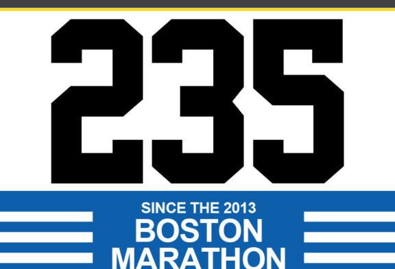 235 Shot since Boston Marathon; 35 Fatally