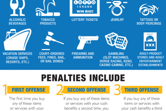You Can't Buy Guns With An EBT Card?!?